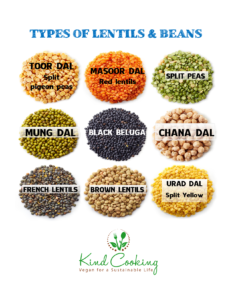 Types of pulses